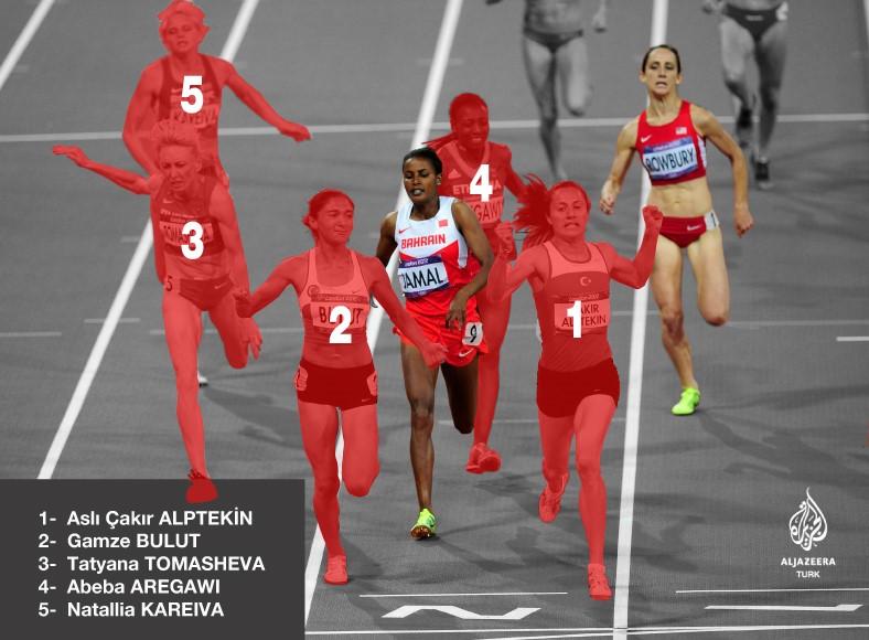 doping3